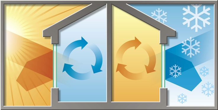 The right type of glass in your windows and doors can help for Types of energy efficient windows