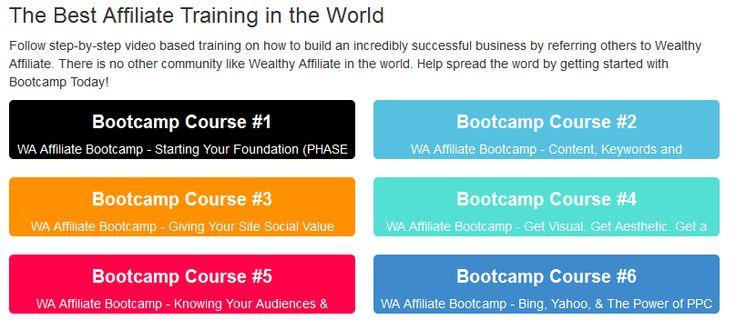 Wealthy Affiliate premium Members training platform.
