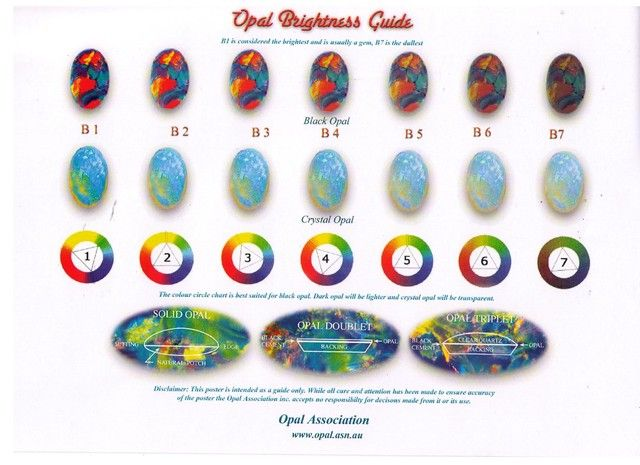 Black Opal Brightness and Pattern Charts