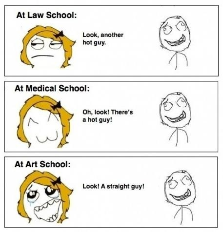 My life in art school