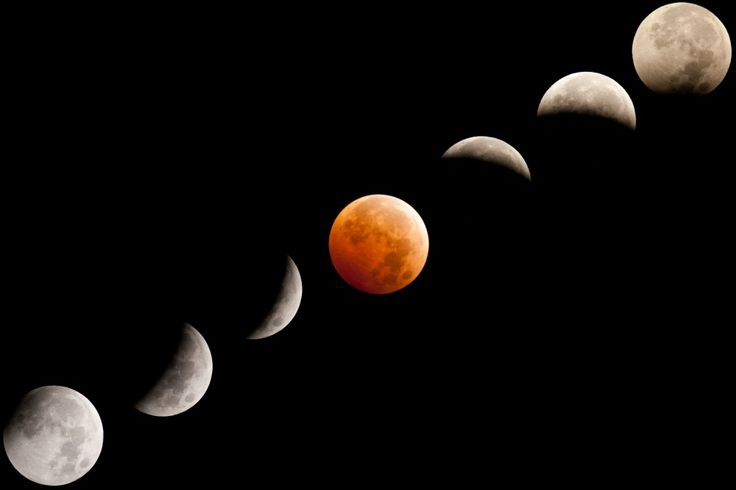 You can find a lot of information about the Eclipse happening tonight across the web, there is a lot of information out there from many different sources. I'm going to do my best to consolidate all of it here in one place, and show you where to go to learn more. What is it? The…