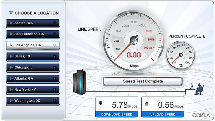 The Best Internet Speed Test Sites: Speakeasy Speed Test