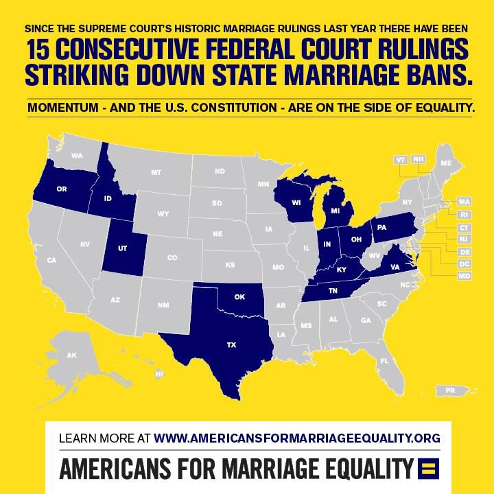 Since The Us Supreme Courts Marriage Rulings In There Have Been Fifteen Consecutive Federal Court Rulings Striking Down State Bans On Marriage Equality For