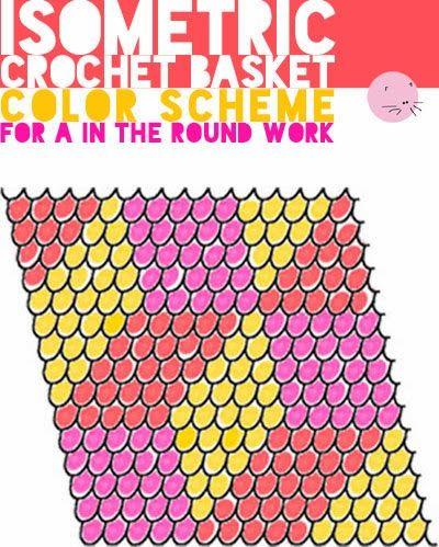 Round Tapestry crochet pattern