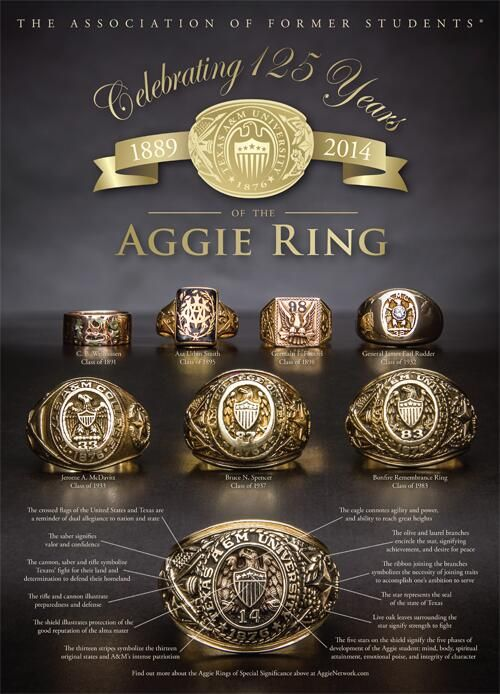 125 Years of the Aggie Ring
