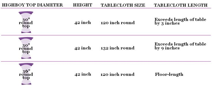 Tablecloth Sizing Chart for Highboy Tables
