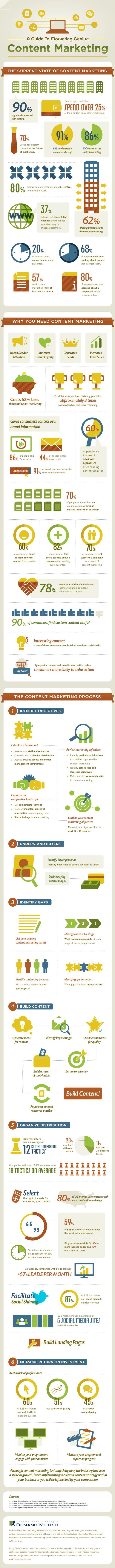 Infographic   Econsultancy