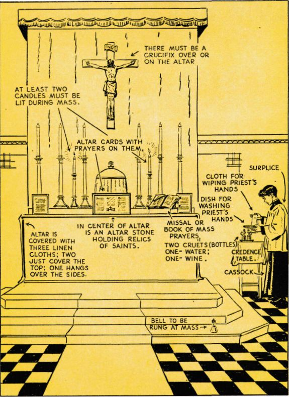 """theraccolta: """" Sacred Vessels etc in the Sanctuary from """"Know Your Mass"""" - the well-known classic, a beautiful book of cartoons by Fr. Demetrius Manousos, bearing a 1954 imprimatur by Cardinal..."""