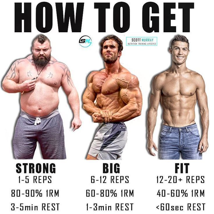 How To Get Big And Ripped At The Same Time