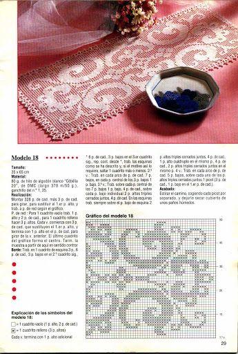 Caminos de mesa - Flavia Luggren - Álbumes web de Picasa