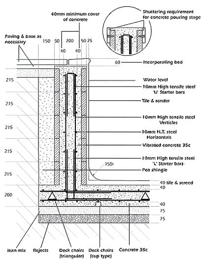 Swimming Pool Construction Detail Drawings : Cinder block pool construction drawings for