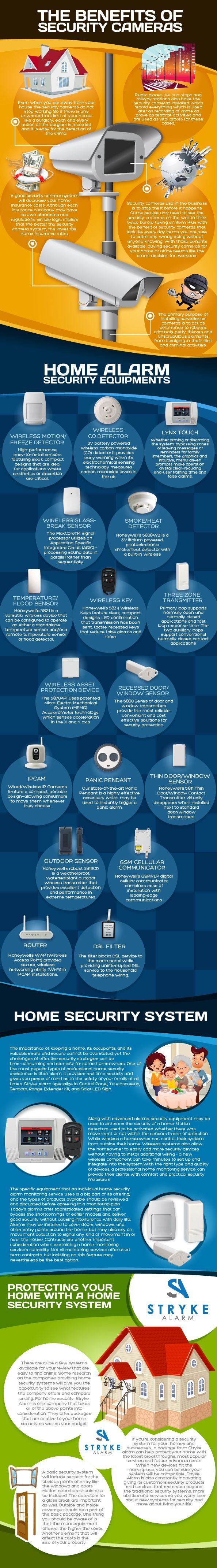 18 best Home Safety images on Pinterest | Baby safety, 72 hour kits ...