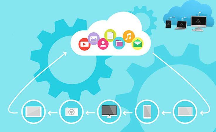 nrsHOST - Hébergement CLOUD VPS Préconfigurés Offrez-vous Des Machines Virtuelles Dans Le CLOUD Avec Stockage SSD A Des Prix Réduits ! nsrHOST met à votre disposition des serveurs VPS CLOUD évolutifs livrable AUTOMATIQUEMENT pour externaliser vos ressources logicielles, et virtualiser vos ressources matérielles.  www.nsrhost.com/serveur-cloud-vps/