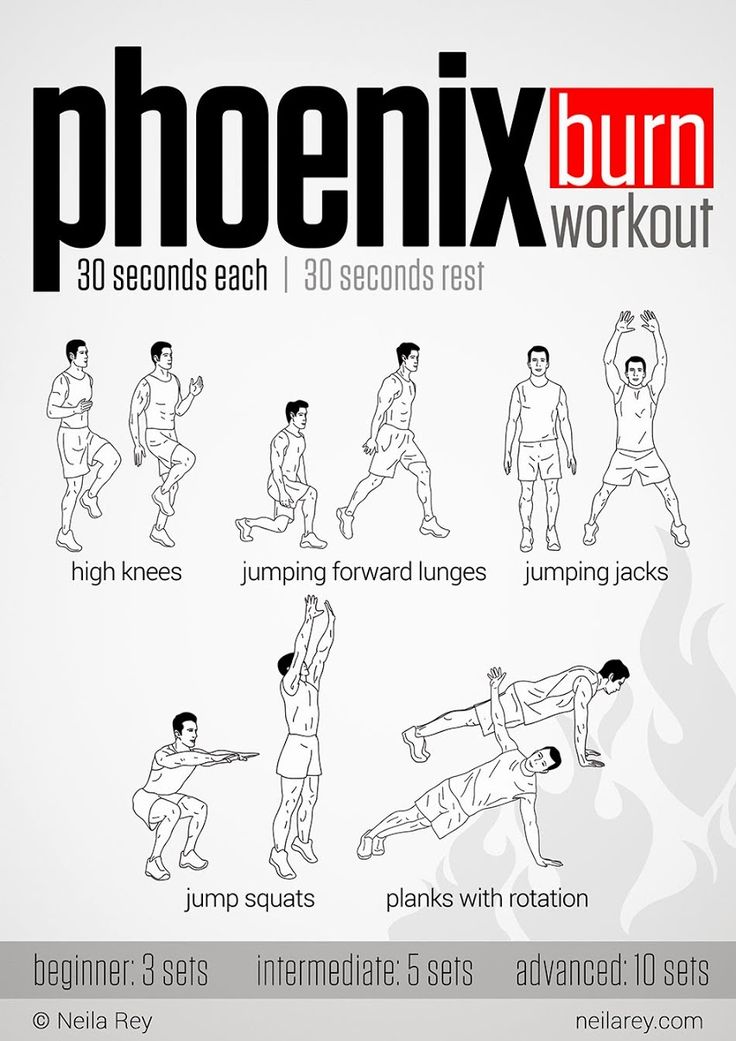 @Neil Ackland Rey Phoenix Burn Workout