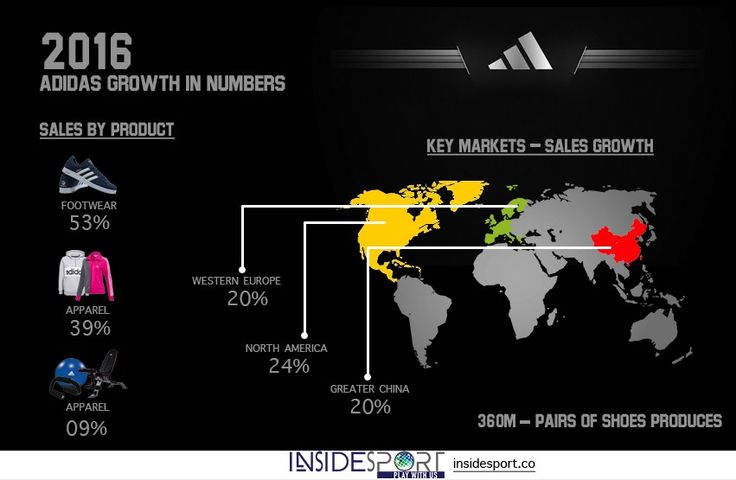 Rorsted took to the helm of Adidas last year and has placed increased digital retail sales at the center of his overhaul strategy