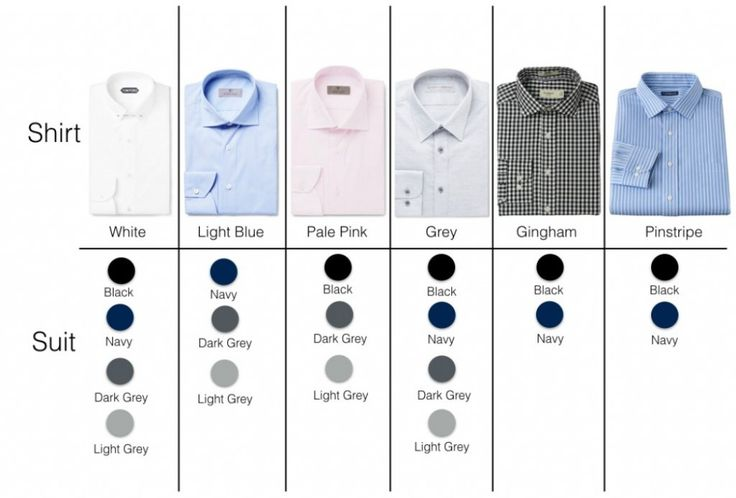 You need to know right from the start which shirt colors fit a black suit, which go well with dark blue and grey suit.