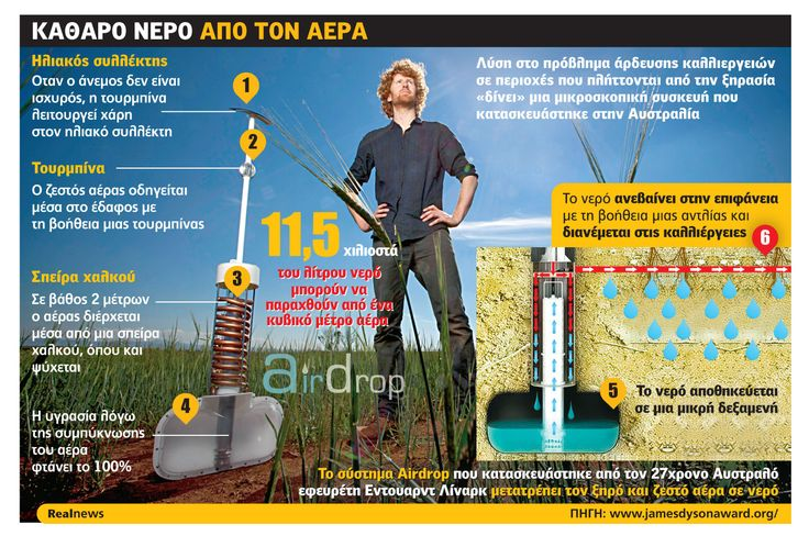 CLEAN WATER FROM AIR