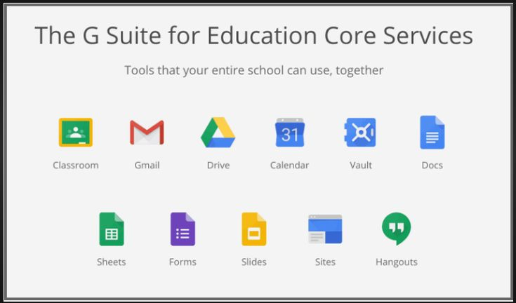 Taking A Closer Look At G Suite Education Core Services