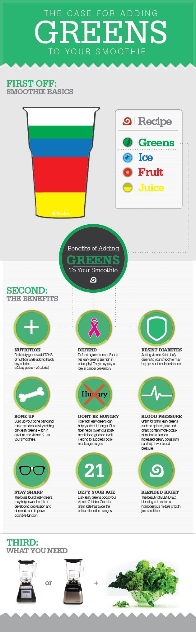 Green smoothie benefits chart -- also, a good sounding recipe..   a cup of coconut water (chilled)  about half a blender of kale or kale and spinach  a handful of frozen pineapple chunks  a handful of frozen mango chunks  a dash of cayanne
