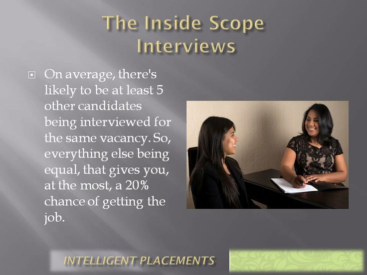 Inside on Interviews