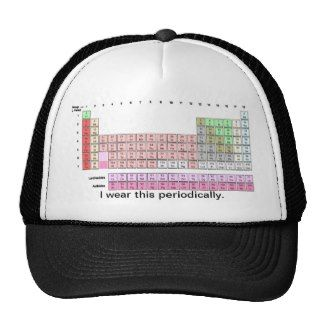 Periodically Mesh Hats