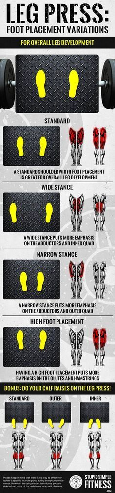 Leg Press: Foot Placement Variations. For Overall Leg Development ~ Pretty cool find, I think! ~ Body Motivation