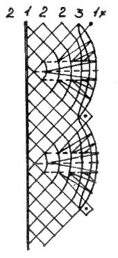 """Книга: """"Старинные секреты плетения кружев"""" (глава 4.6)"""