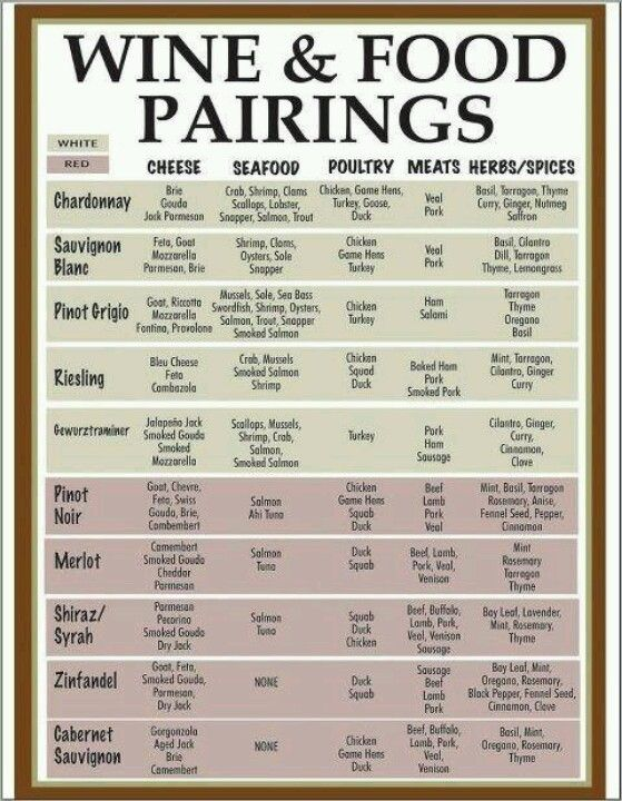 Wine & food pairings