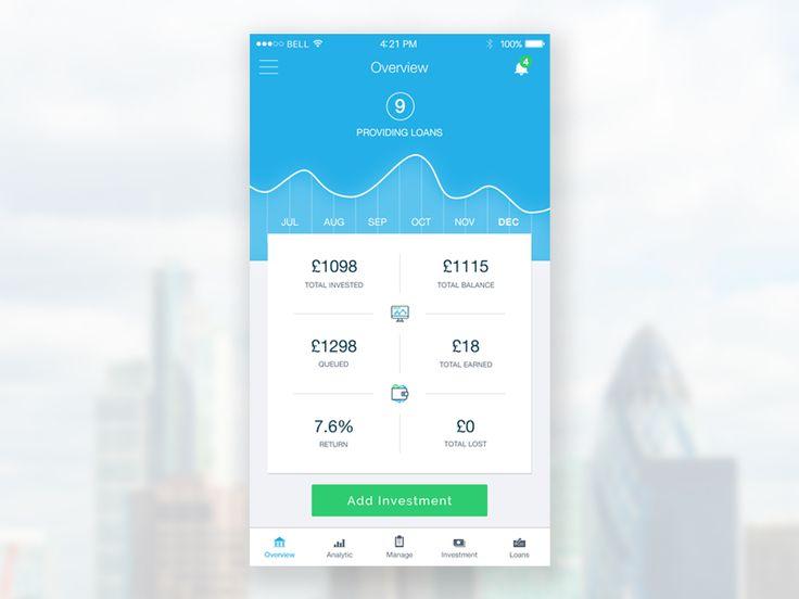 Investment Mobile App by Simona Vorlova