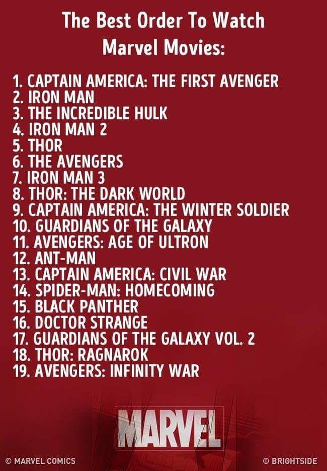 31 Hour Marathon Album On Imgur Marvel Watch Order Marvel Movies In Order Marvel Movies