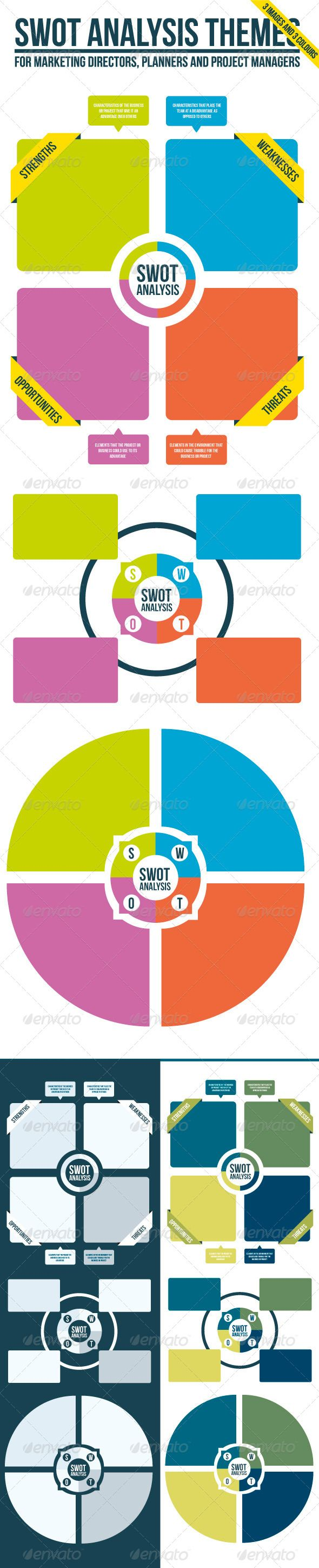 best images about strengths weaknesses swot analysis theme x 3 swot analysis is the famous strengths and weaknesses analysis planning