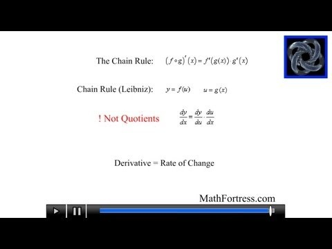Calculus I: The Chain Rule (Level 1)