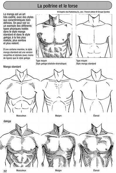 dessiner les corps - dessiner les manga