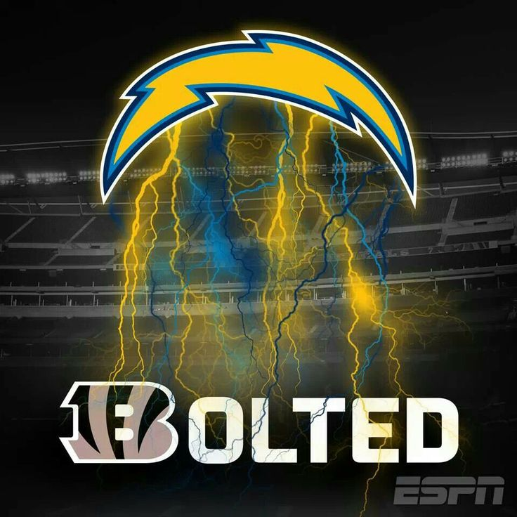 San Diego Chargers Football Team: San Diego Chargers ....Super Bowl Worthy