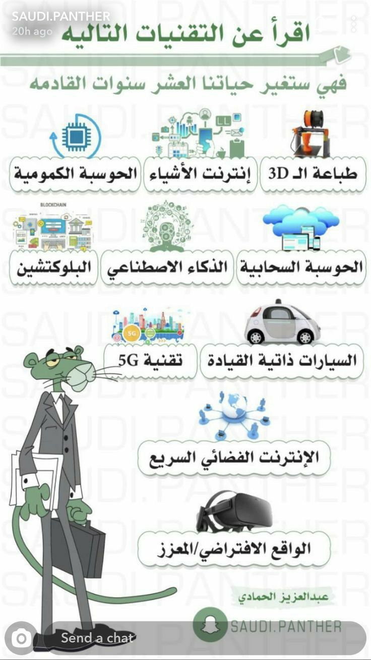 Pin By Rawan Rowashed On Patricia In 2020 Learning Websites Learning Apps Computer Learning