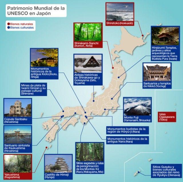 El Patrimonio de la Humanidad en Japón