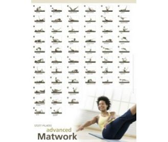 Pilates Exercises Chart   Helpful Wall Chart outlines the STOTT PILATES* repertoire of exercises ...