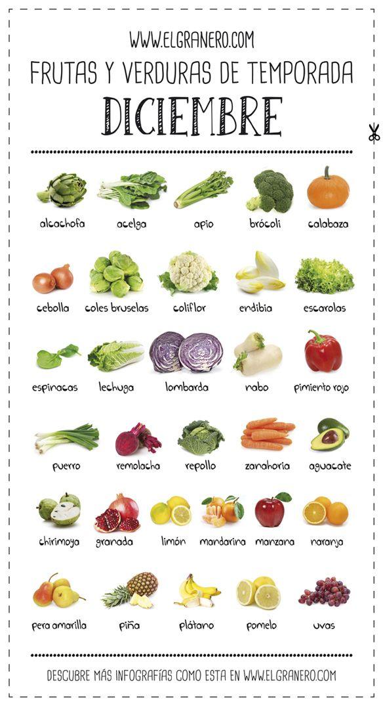 Frutas y verduras de diciembre. Pulsa en la imagen para acceder a nuestra web y descargarte el pdf en alta calidad.