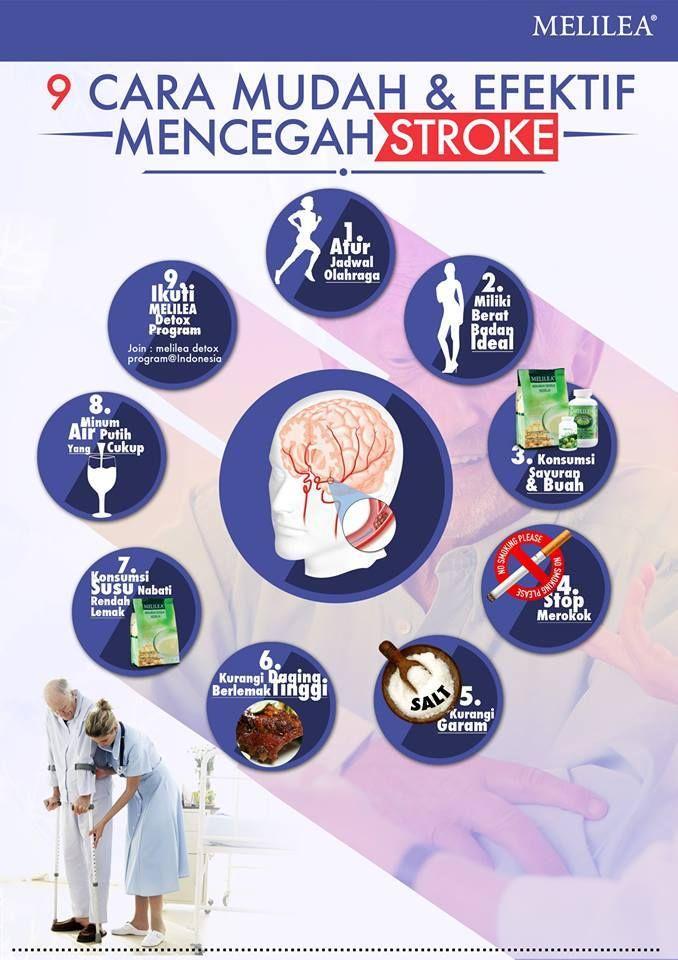 PENYEMBUHAN ALAMI: Penyakit Stroke