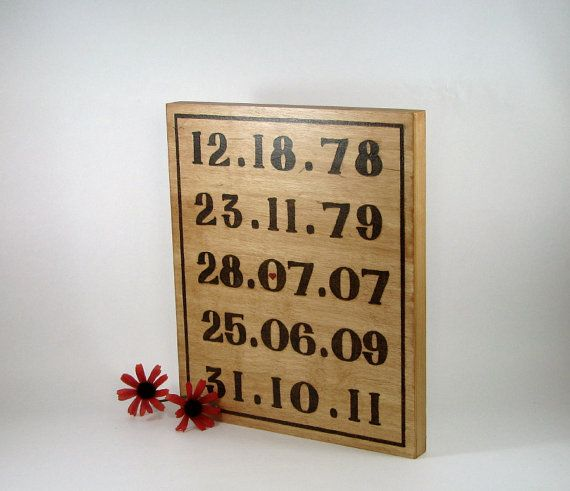 I Could Totally Make This: 25+ Best Ideas About Important Dates On Pinterest