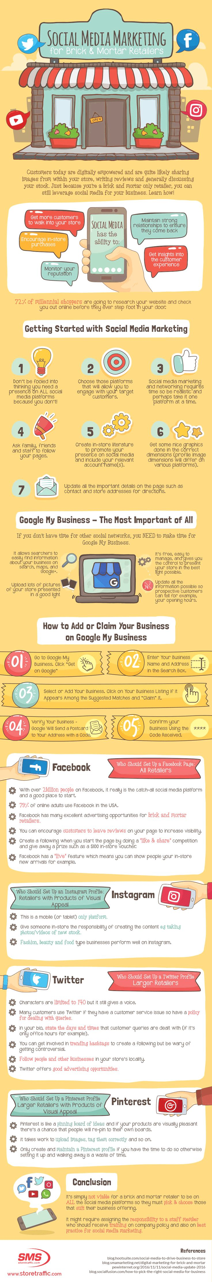 Social media marketing tips for local retail: If you have a brick-and-mortar store, check this infographic to optimize your social media presence. #marketingtips #socialmediamarketing