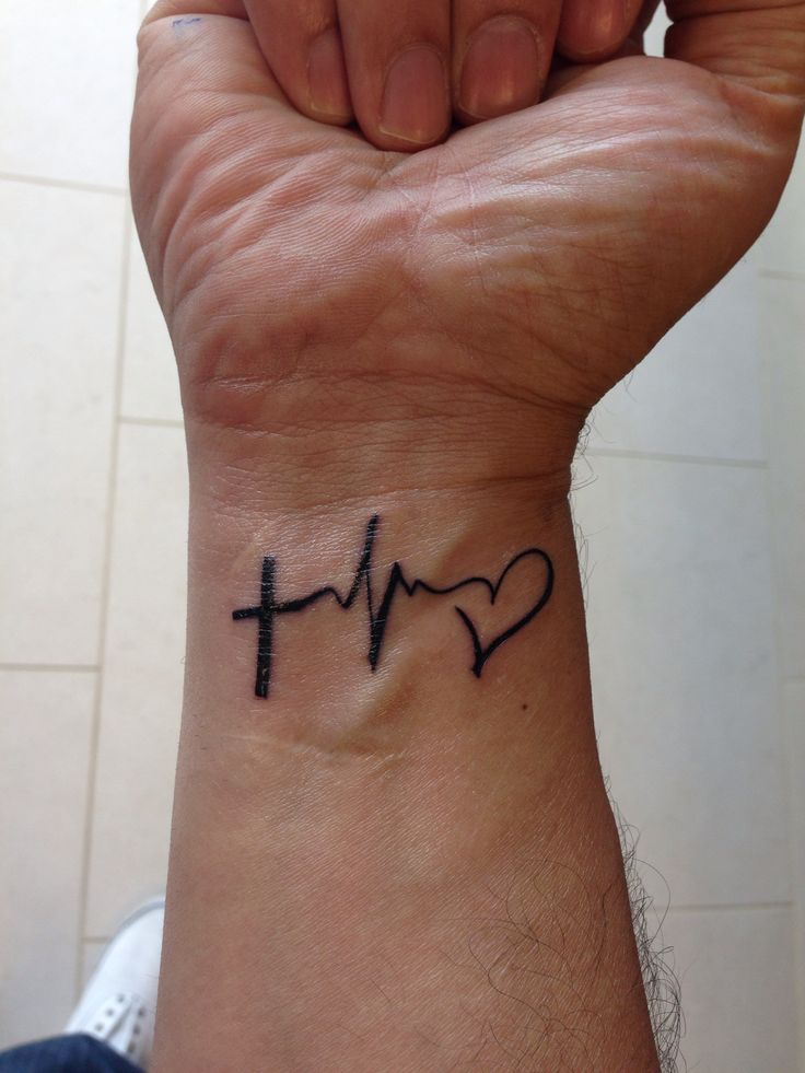 Faith Hope Love tattoo on my right inner wrist. Still thinking about bc it's essential in life and love.