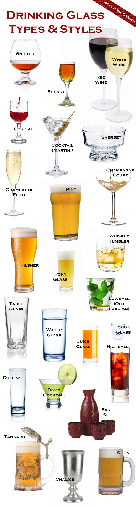 The different types of drinking glasses, and explanations of what they're used for.