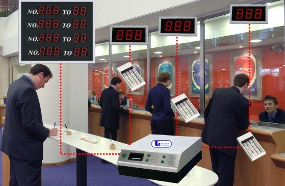 People visit banks for a large number of purposes. Some come to banks to withdraw money, others to deposit cash amount, create drafts or for other transaction. http://sequremea.com/queue-management-system.html