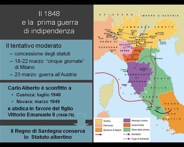 Mappa Di Apprendimento Sul 1848 E La Prima Guerra Dindipendenza