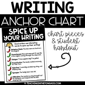 Spice Up Your Writing Poster (Writing Anchor Chart) by Teaching in the Tongass