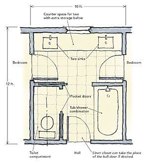 Jack And Jill Bathroom Layout. Bathroom Jack And Jill Bathroom Designs You Need To Know Your Budget Before Choosing Your Astounding Bathroom Design 8