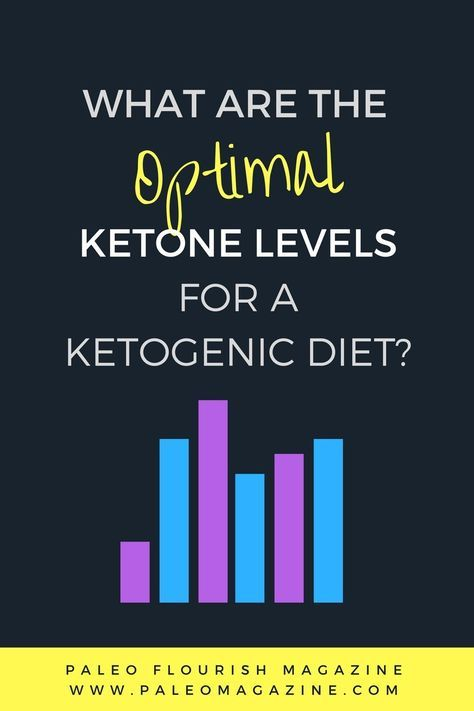 What Are The Optimal Ketone Levels For A Ketogenic Diet? #ketogenic #keto #ketones http://paleomagazine.com/optimal-ketone-levels-for-ketogenic-diet