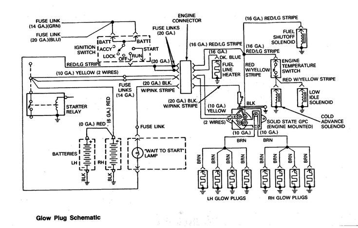 Engine Tune Up Block Diagram Engine Tune Up Block Diagram