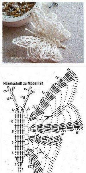 gratis haak patroon (free crochet pattern)